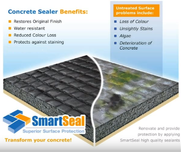 concrete seal